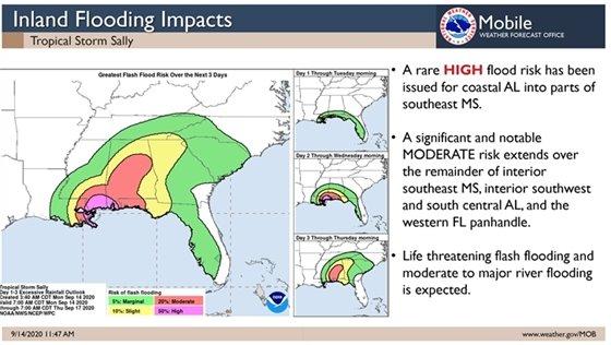 Hurricane Sally flooding impacts