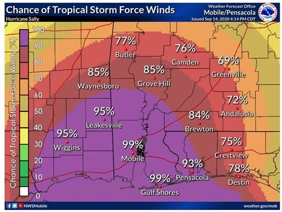Hurricane Sally tropical storm force winds