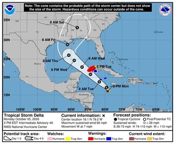 Tropical Storm Delta
