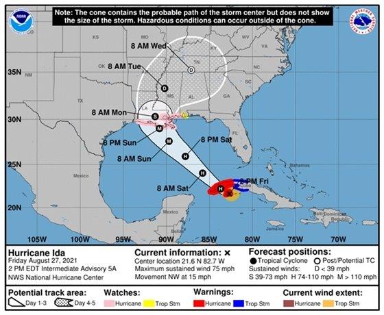 Latest forecast track for Hurricane Ida