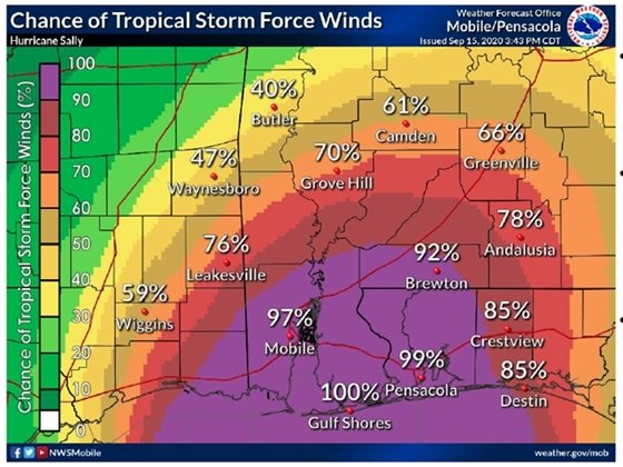 Tropical Storm Force Winds