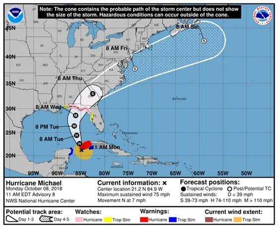 Hurricane Michael graphic from NHC, Tues. 11 a.m.