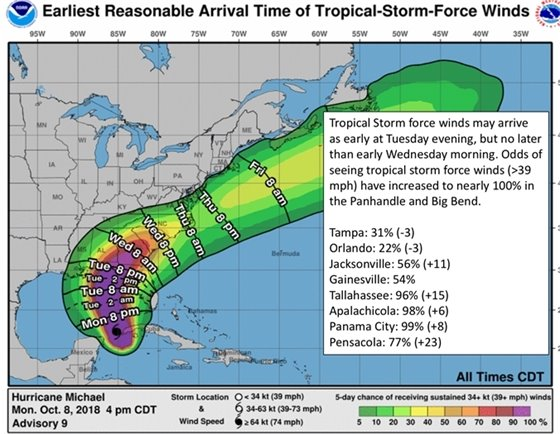 Earliest reasonable arrival time of tropical storm force winds