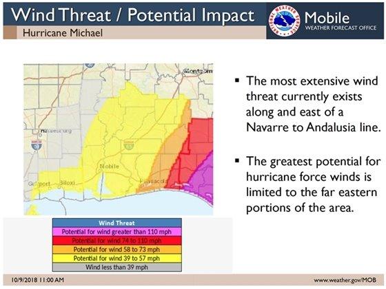 Wind Threat graphic