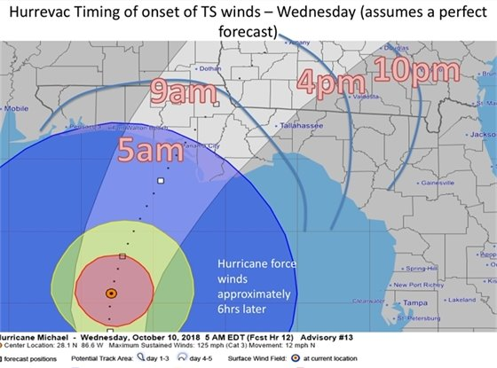 Timing of tropical storm force winds