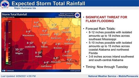 Predicted rain amount totals for Santa Rosa County