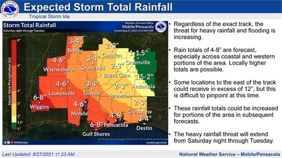 Forecasted rainfall totals for Tropical Storm Ida