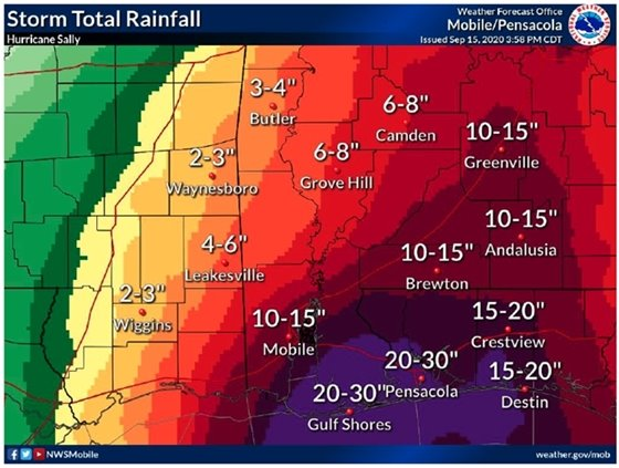 Hurricane Sally rainfall totals