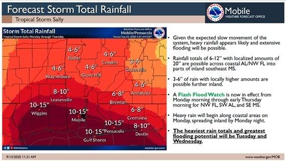 TS Sally rainfall