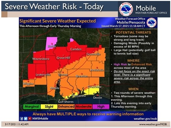 Significant Severe Weather Expected Today