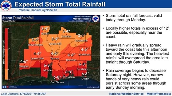 Graphic showing expected total rainfall for Santa Rosa County, which is four to eight inches of rain